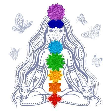Explanation of the 7 Chakras
