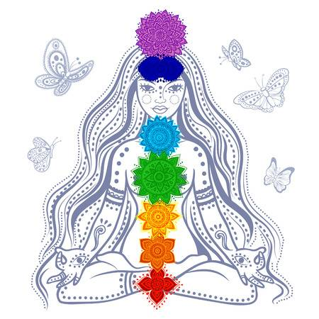 Explanation of the 7 Chakras